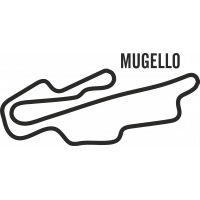 Sticker Circuit Mugello