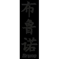 Prenom Chinois Bruno