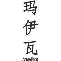 Prenom Chinois Maëva