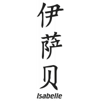 Prenom Chinois Isabelle