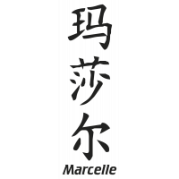 Prenom Chinois Marcelle
